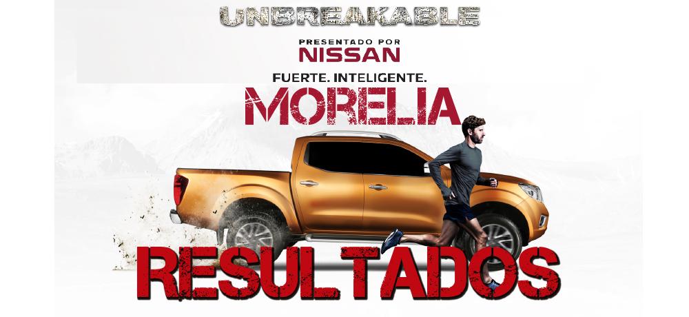 morelia unbreakable 2017