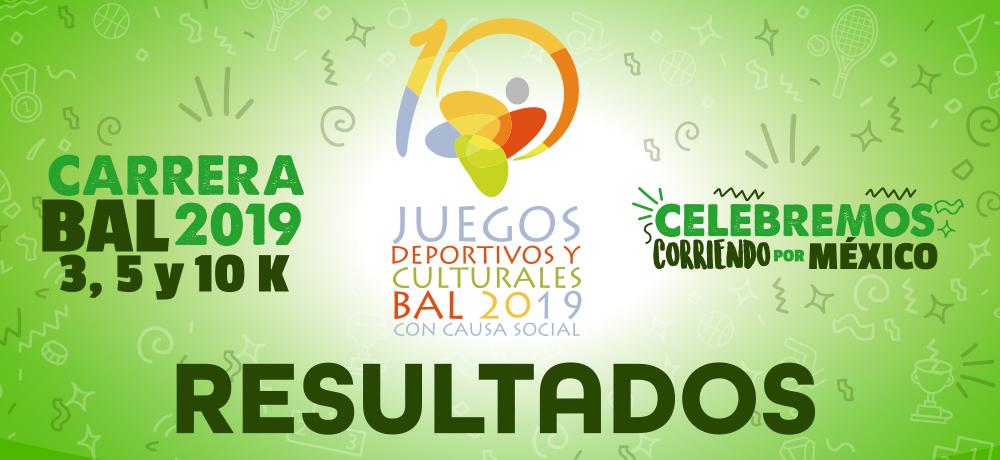 RESULTADOS BAL CDMX 2019